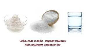 Применение соды при отравлении,похмелье и алкоголизме