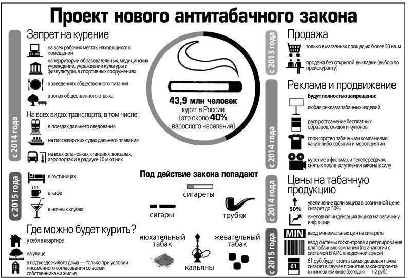 А также дома, разрешается ли курить iqos в общественных местах - юридическая помощь