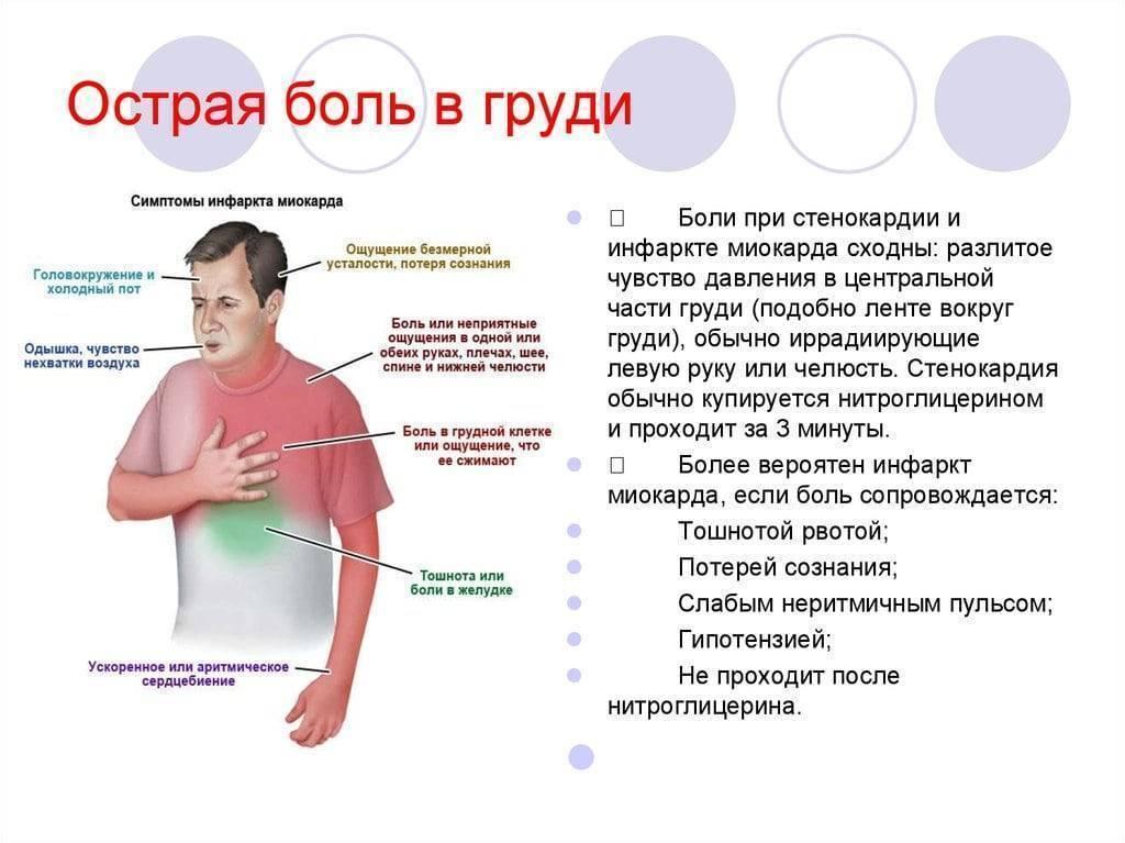 Боль в легких без кашля и температуры при курении