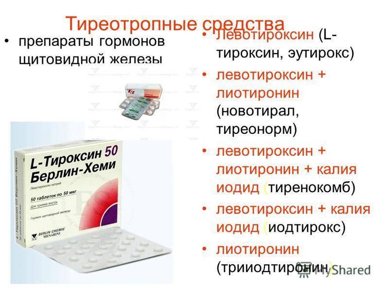 Лучший аналог «эутирокса»: сравнение препаратов и отзыв о них