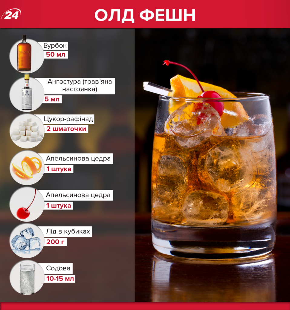 Топ 5 коктейлей на основе ликеров