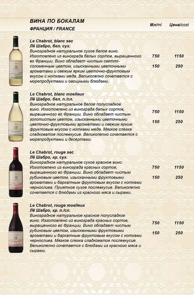 Российские вина: список, рейтинг лучших производителей, топ дорогих, качественных, элитных напитков