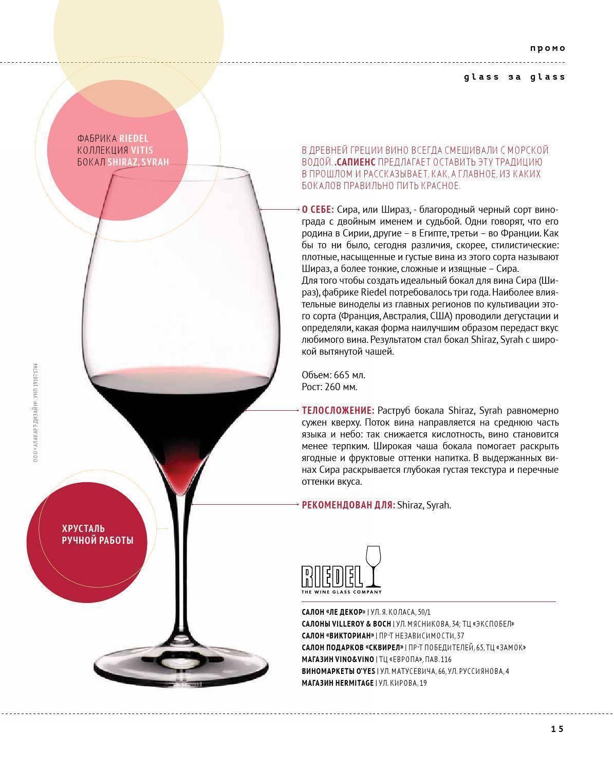 Главная / винная арифметика. 9 стилей вина / просто о вине / материалы/статьи