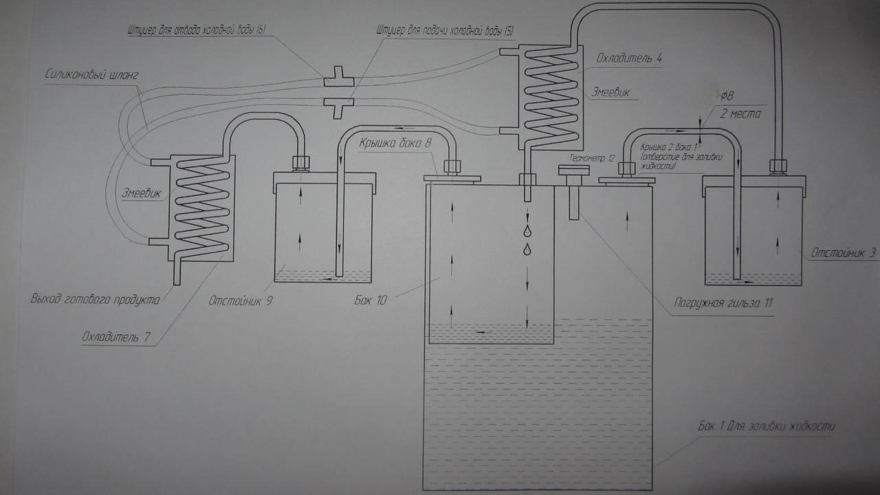 Как сделать холодильник для самогонного аппарата своими руками из медной трубки +видео