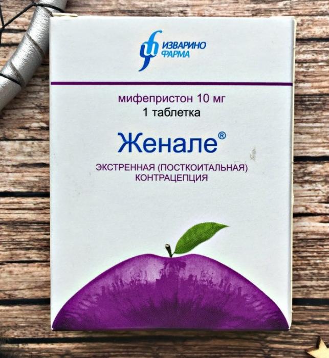 Экстренная контрацепция | методы экстренной контрацепции