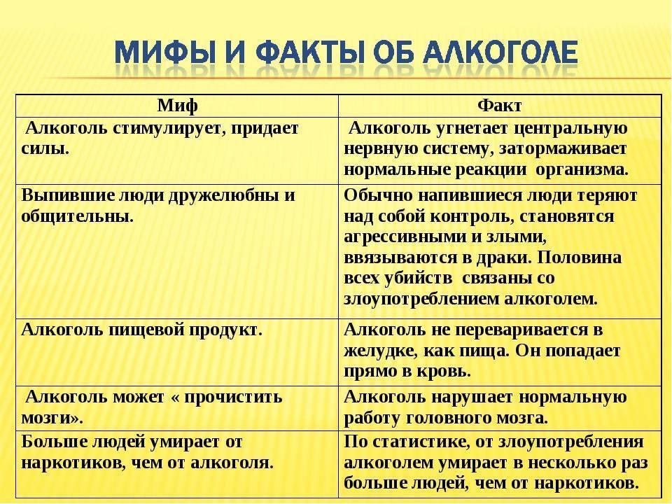 Какие существуют методы лечения алкоголизма в россии