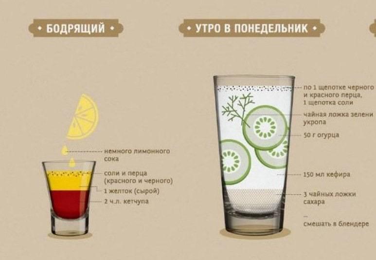 Вода с лимоном от похмелья, как лимон нейтрализует алкоголь и помогает при похмельном синдроме