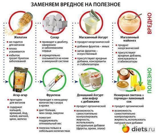 Продукты, которые нельзя совмещать с алкоголем: от каких блюд следует отказаться