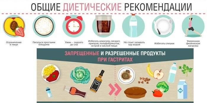 Алкоголь при гастрите: можно ли пить спиртные напитки: водка, вино, пиво