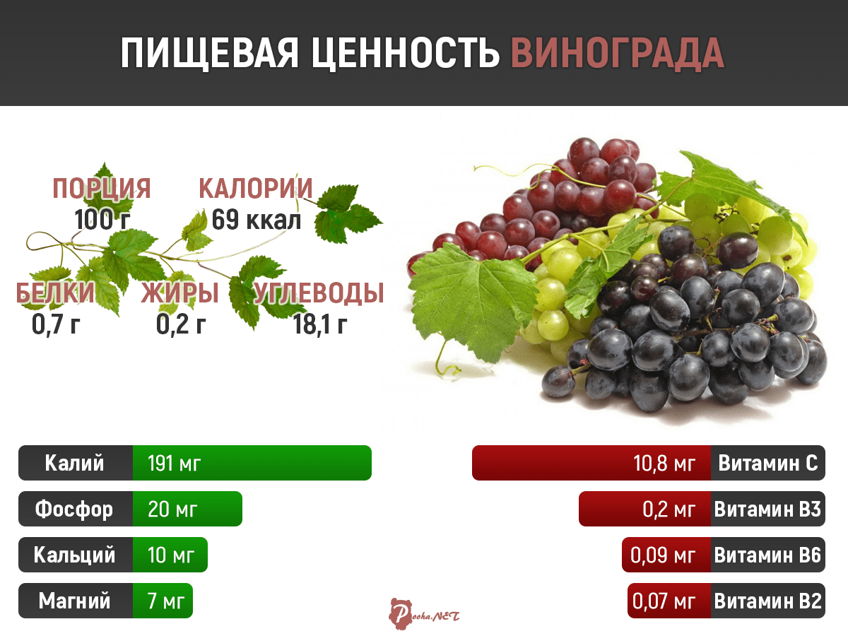 Калорийность бокала сухого белого вина (100 мл) - сколько калорий (ккал) на 100 грамм