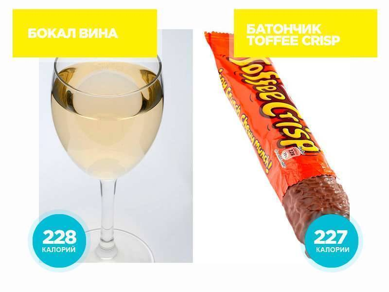 Главное – не закусывать тортиком: калорийность белого вина