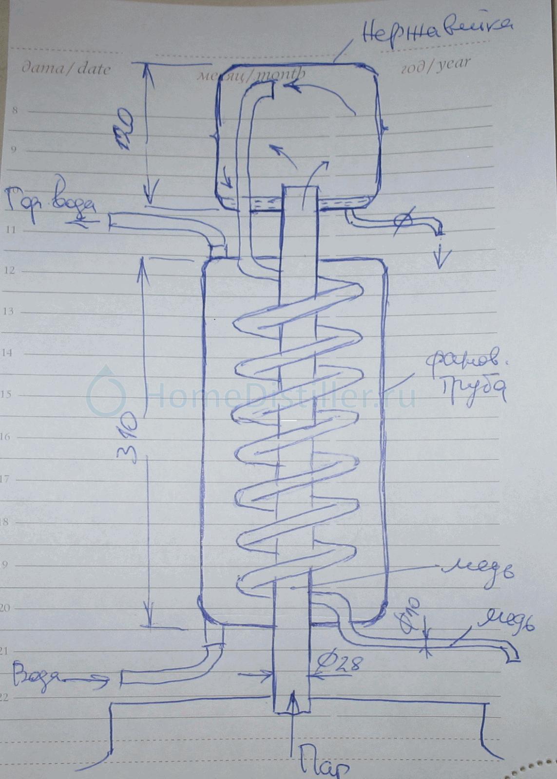 Холодильник для самогонного аппарата своими руками по чертежам