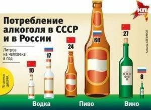 Со скольки лет продают энергетические напитки в россии - крылова елена вадимовна, 11 декабря 2019