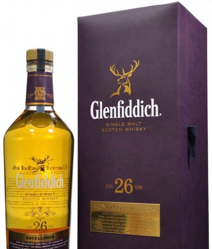 Виски glenfiddich: вкусовые особенности, обзор напитков бренда, рекомендации по дегустации   inshaker   яндекс дзен