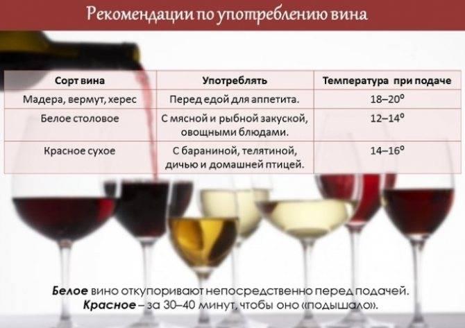 Что такое винный напиток
