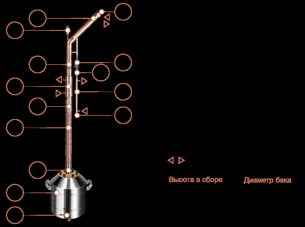 Бытовая ректификационная колонна для производства спирта. что выбрать – ректификационную колонну или самогонный аппарат