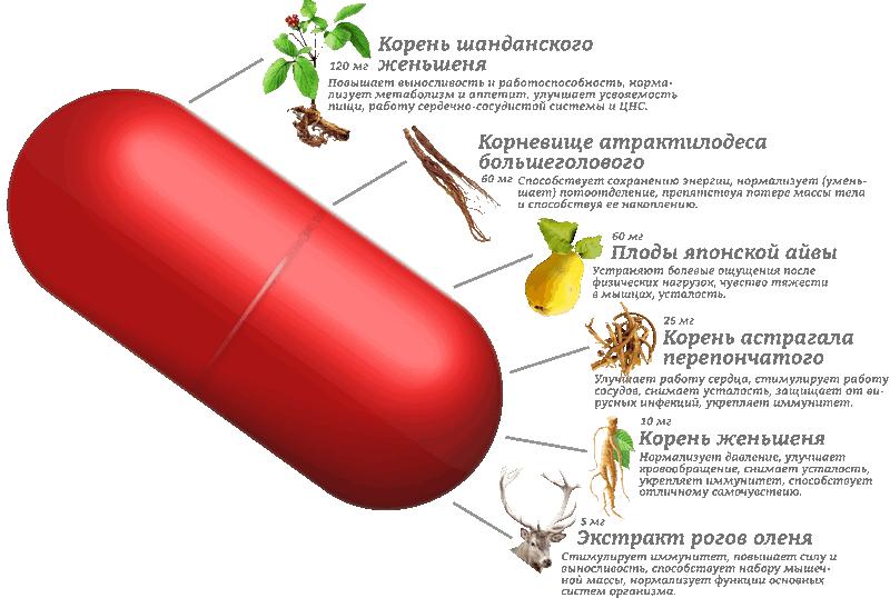 Отзывы о таблетках силденафил - все про потенцию