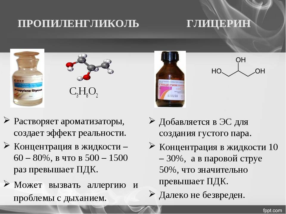 Жидкость без никотина для электронной сигареты: вредна ли для здоровья