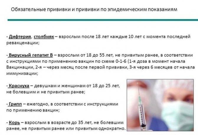 Можно ли пить алкоголь после прививки и сколько дней нельзя употреблять спиртное