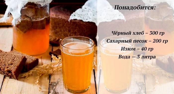 Домашний хлебный квас: 7 простых рецептов |