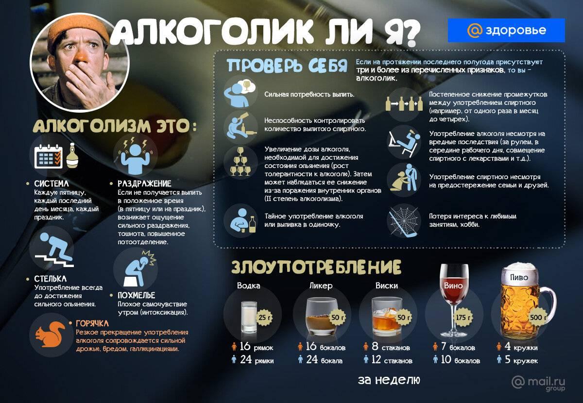 11 признаков, которые помогут распознать запойного алкоголика