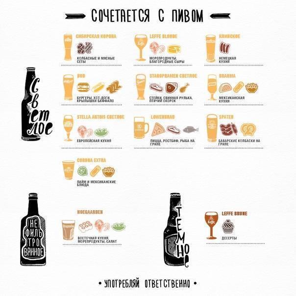 Пиво туборг (tuborg) — особенности датского напитка и их отличия