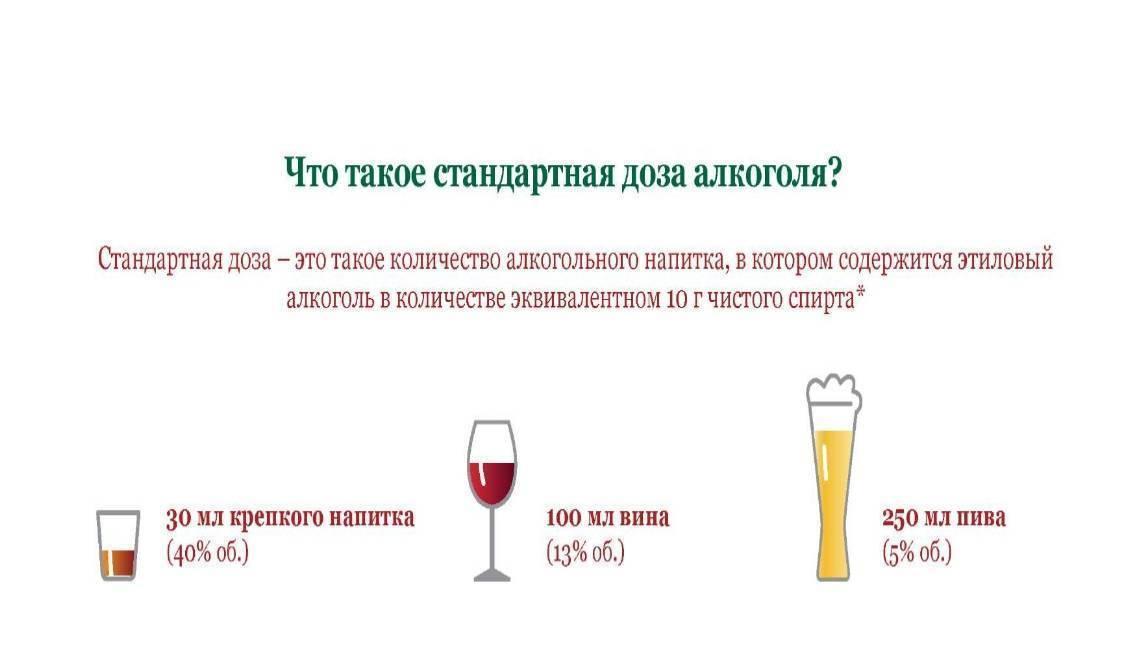 Алкоголь и подагра: почему запрещено пить спиртное, водку и другие крепкие напитки