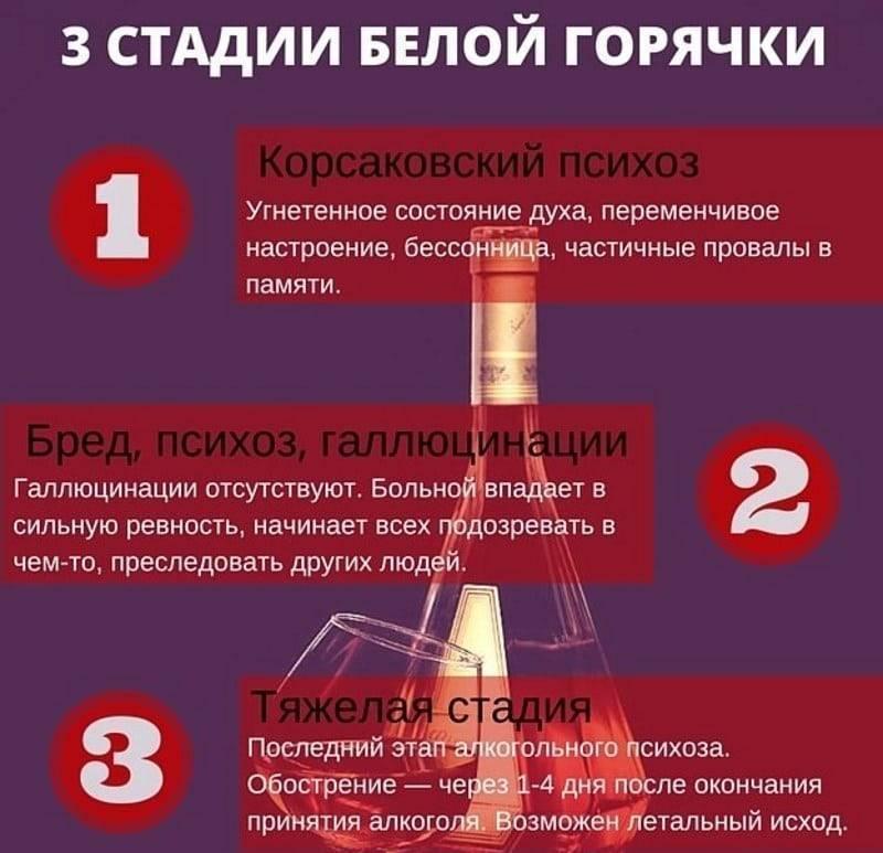 Симптомы похмелья после запоя - всё об алкоголизме