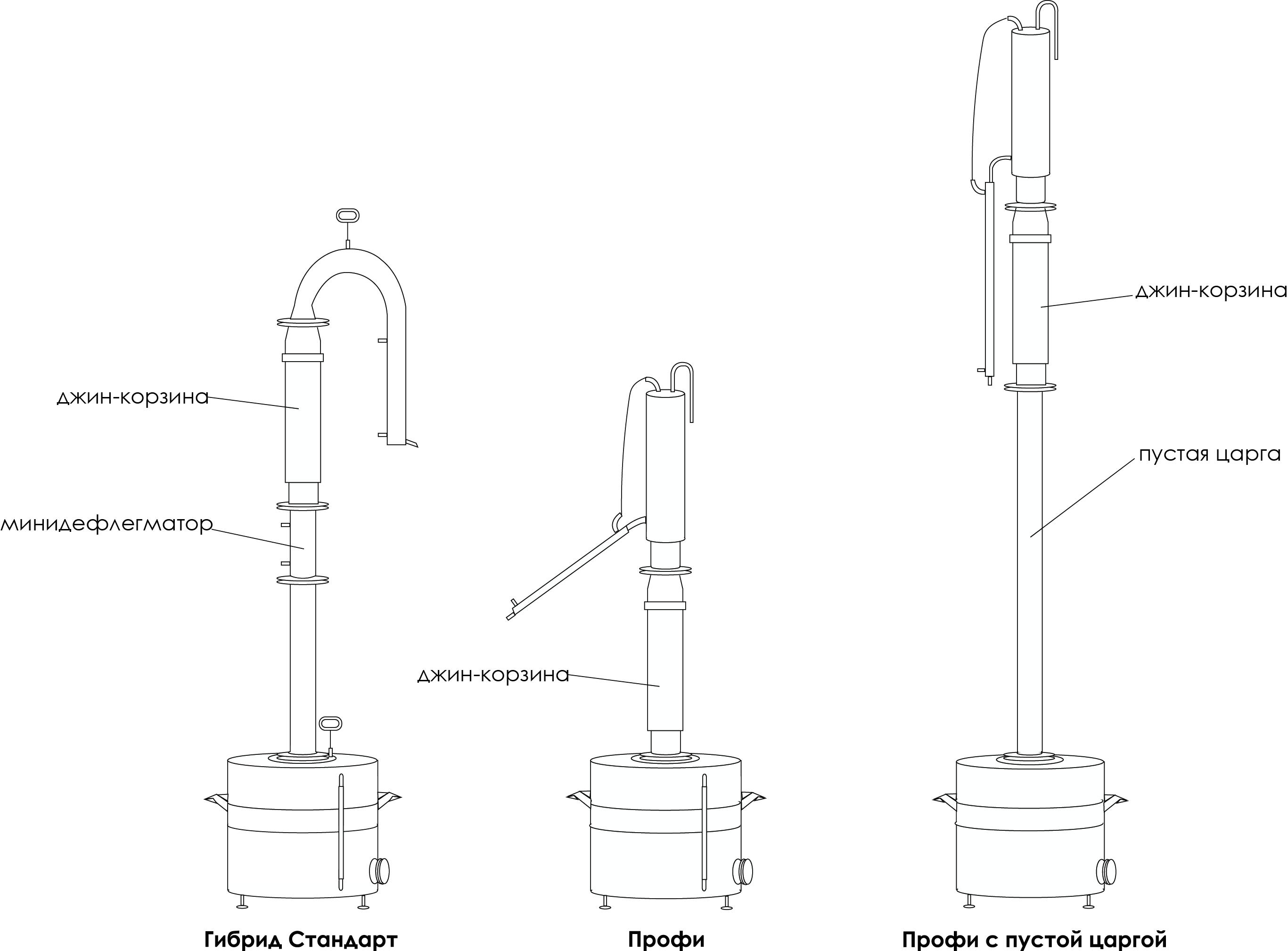 Аромадиффузор своими руками | pro ароматизатор