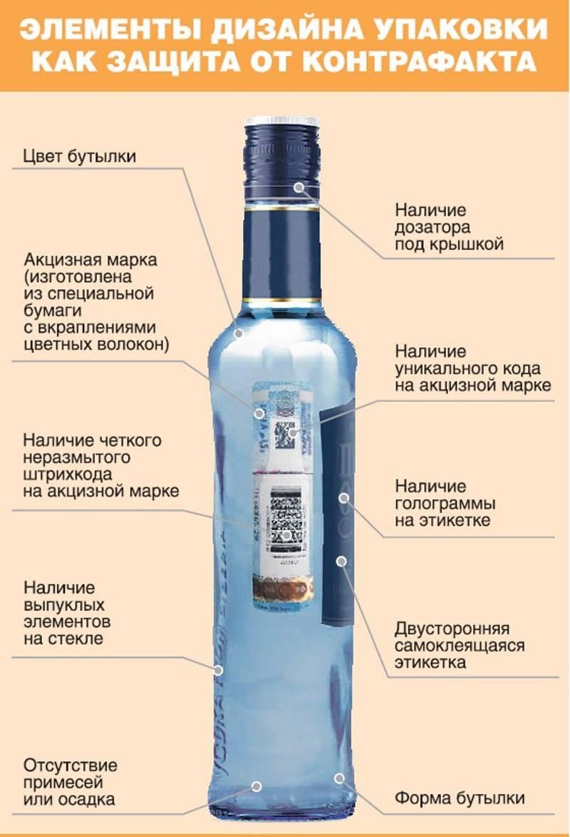Как проверить водку: определение напитка на качество, подлинность в домашних условиях, как не купить суррогат в магазине