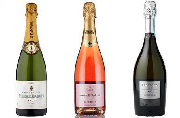 Сколько калорий в бутылке шампанского