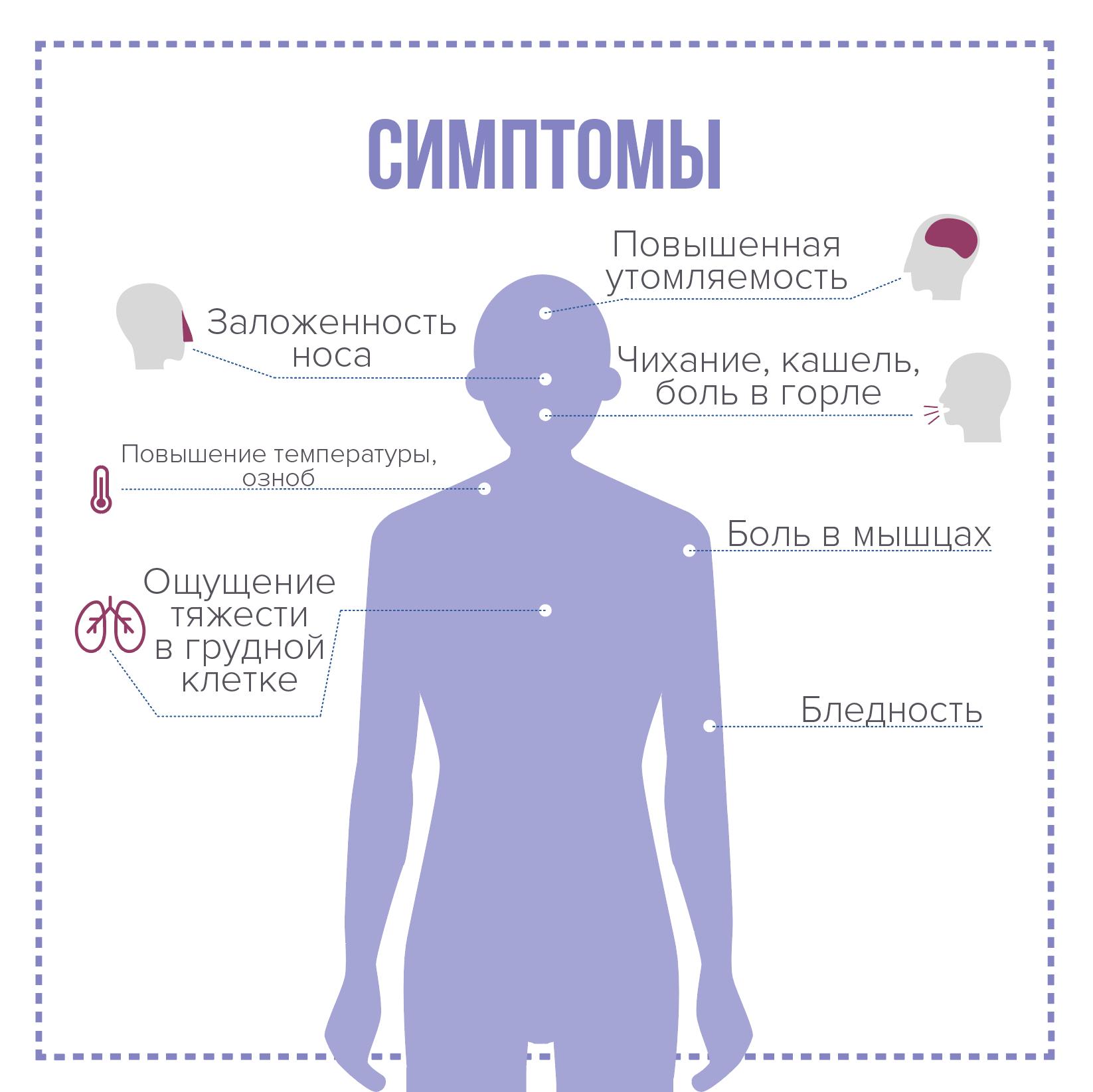 Как курение влияет на псориаз: причины возникновения заболевания