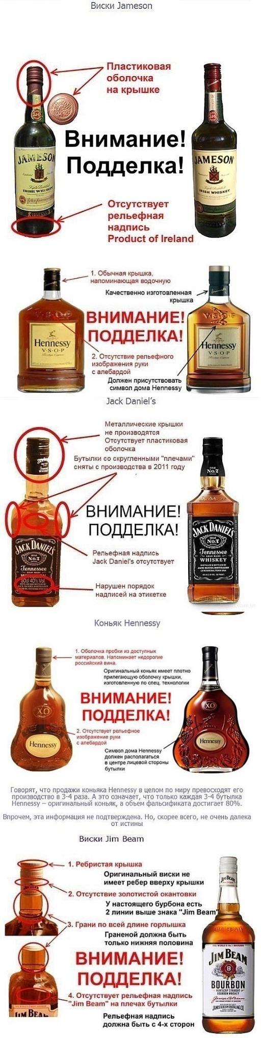 Чем отличается виски от коньяка: какой напиток выбрать