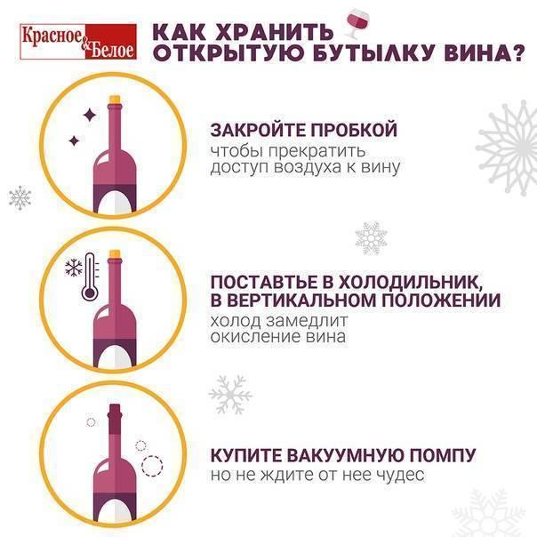 Разница между вином и винным напитком: коротко и ясно