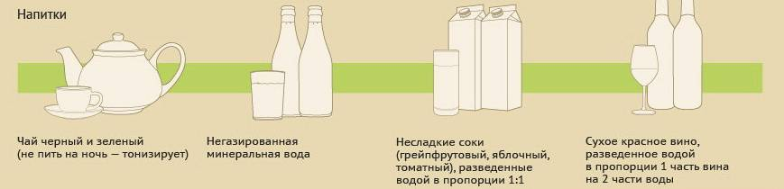 Вино: зачем разбавляют обычной и минеральной водой, как это сделать правильно, смешивается ли алкоголь с водой