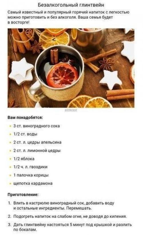 6 рецептов приготовления безалкогольного глинтвейна