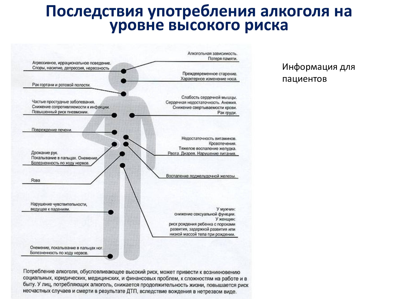 Шейный лимфаденит: симптомы, причины, лечение