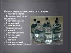 Классификация алкогольных напитков: виды по крепости и популярности