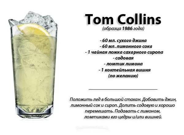 Том коллинз коктейль рецепт