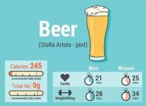 Можно ли пить пиво и продолжать худеть?