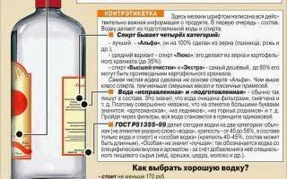 Алкоголь и холестерин в крови: влияние и связь, польза и вред