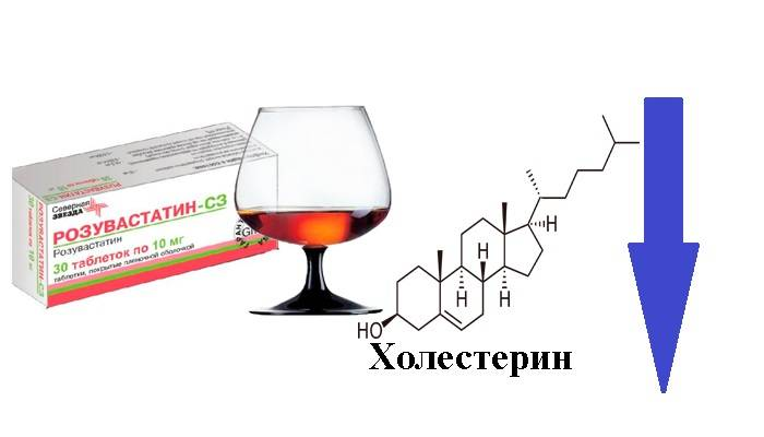 Алкоголь и холестерин в крови: как алкоголь влияет на холестерол