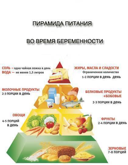 Питание при повышенном давлении: принципы, особенности и различия питания у мужчин и женщин при гипертонии
