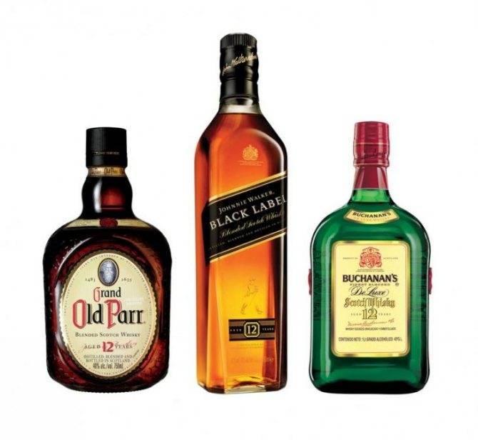 Известные марки канадского виски. Особенности и культура распития элитного алкоголя