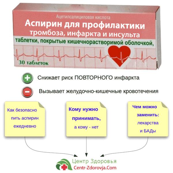 Алкоголь и инфаркт миокарда ⋆ лечение сердца
