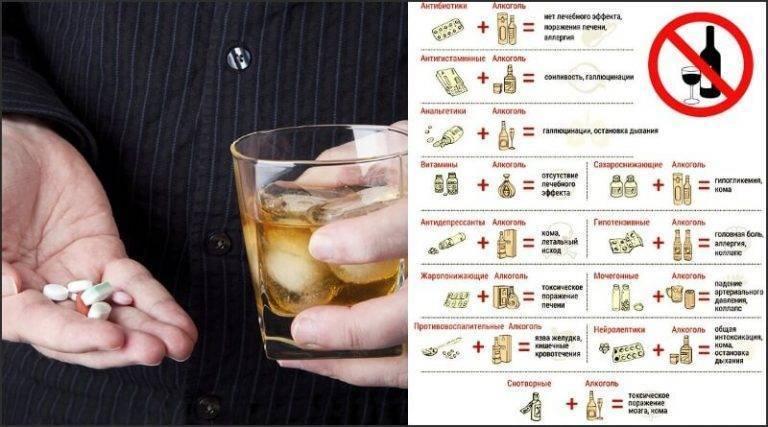 Аритмия, вызванная приемом алкоголя: почему она появляется и что с этим делать