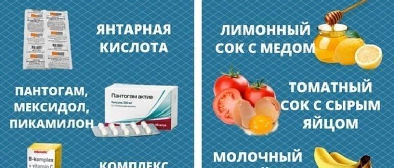 Головная боль с похмелья таблетки