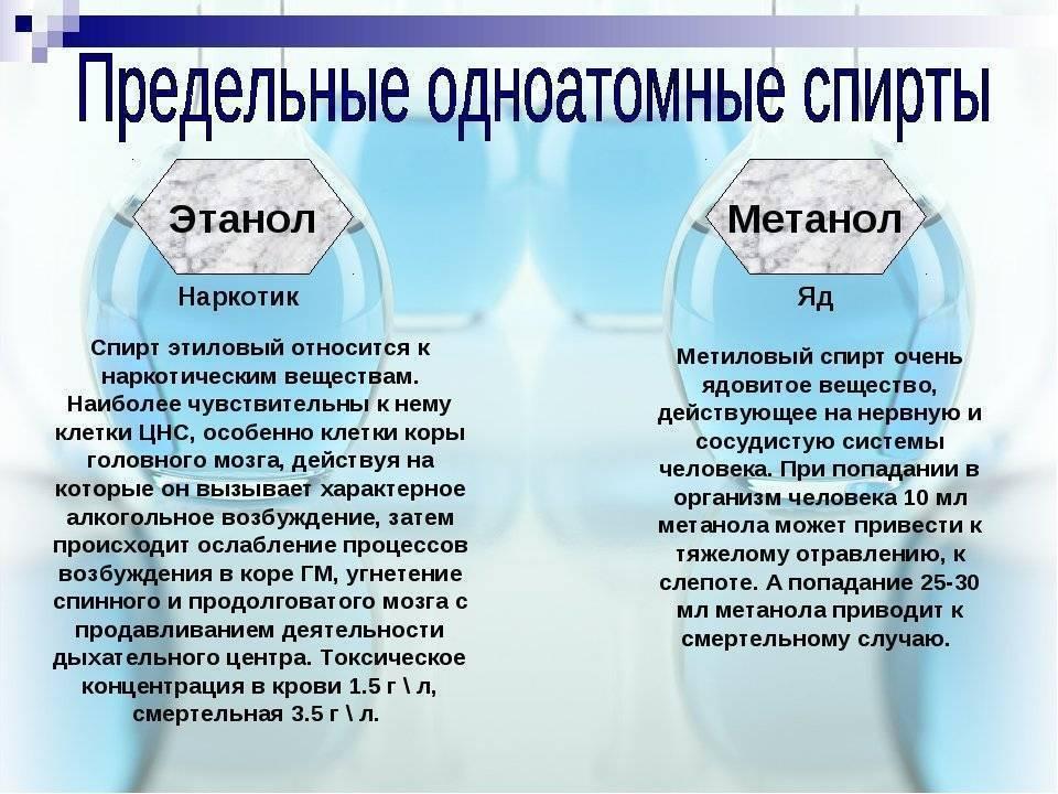 Изопропиловый спирт: что такое, отравление — причины, симптомы, лечение
