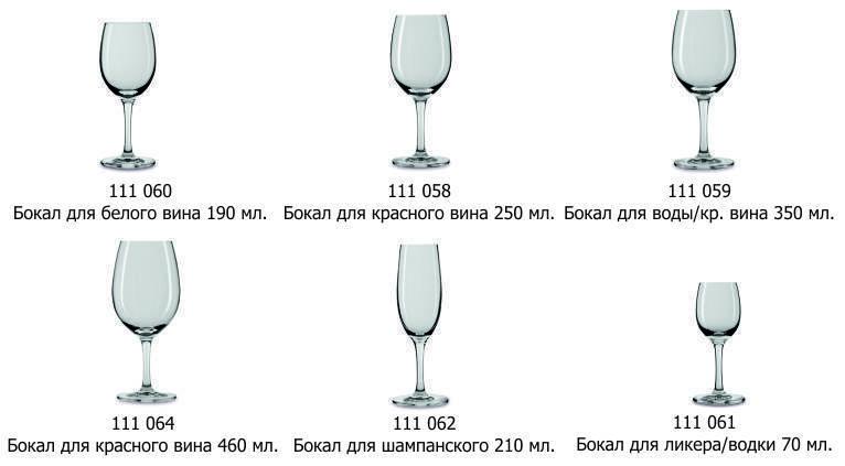 Термостойкие двойные стаканы из стекла: устройство и выбор лучших по виду и форме