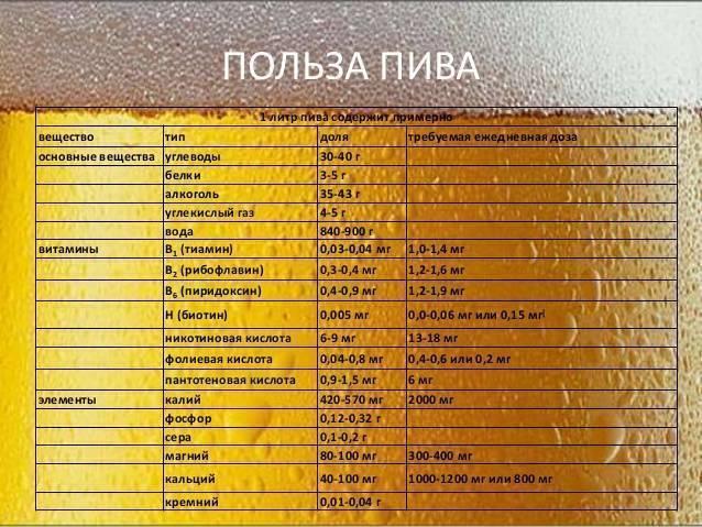 Живое пиво: что это такое, вредно или полезно